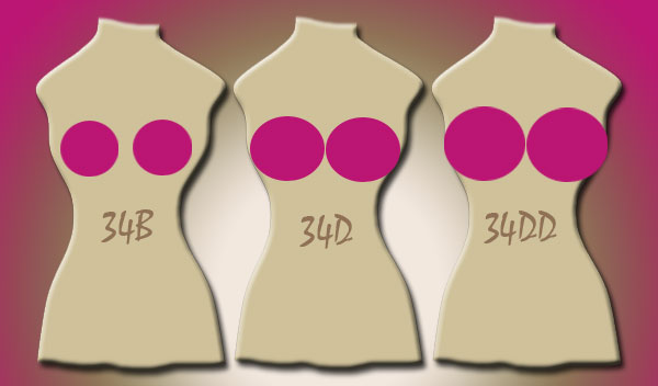 Bra Sizes and Bigger Breasts: Where's the Science? | Lingerie ...